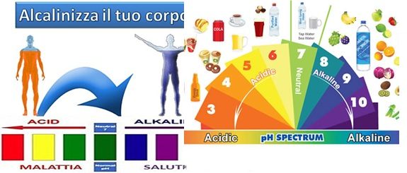 ACIDOSI METABOLICA: TERAPIA